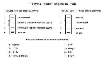 Тойота надя 3s fse