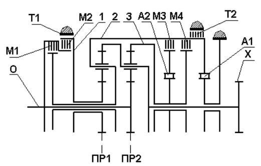 Обгонная муфта - это механизм, способный передавать момент только в одном направлении.  Так, если обгонная муфта...