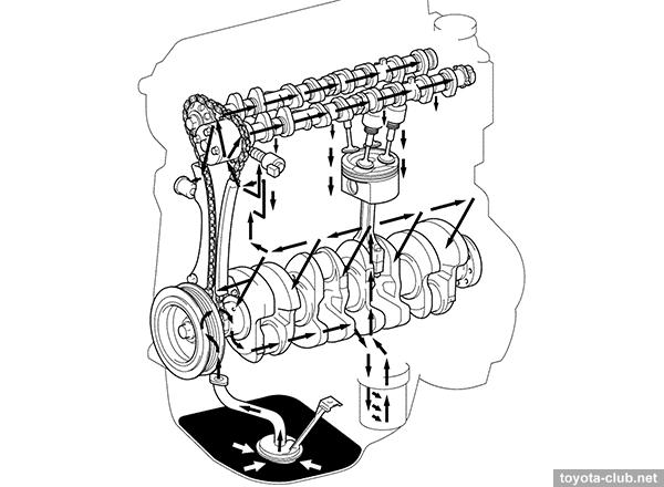 toyota avanza wiring diagram toyota 22re vacuum line