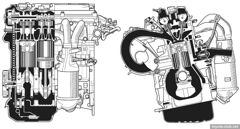 Двигатели 1AZ-FE