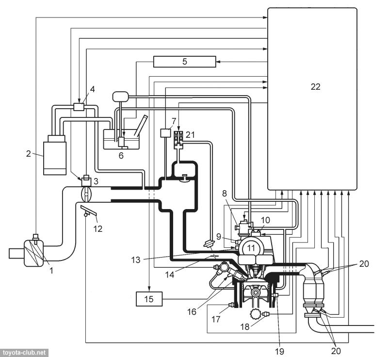 Двигатели 1AZ-FSE первых