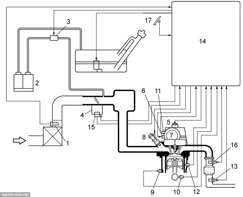 Toyota AZ series engine on