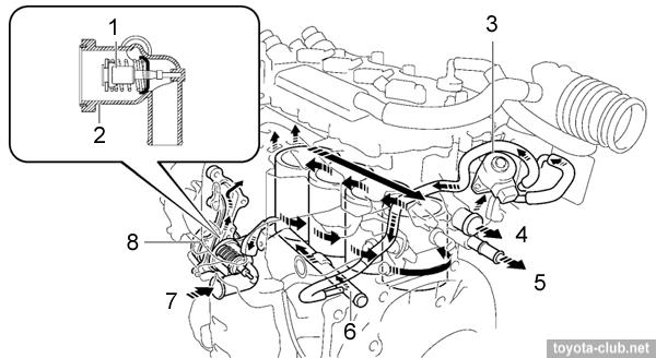 Toyota NR series engines on